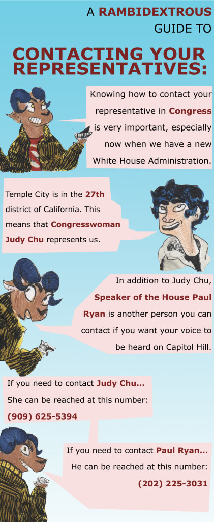 The Rambidextrous Guide to Contacting your Representatives